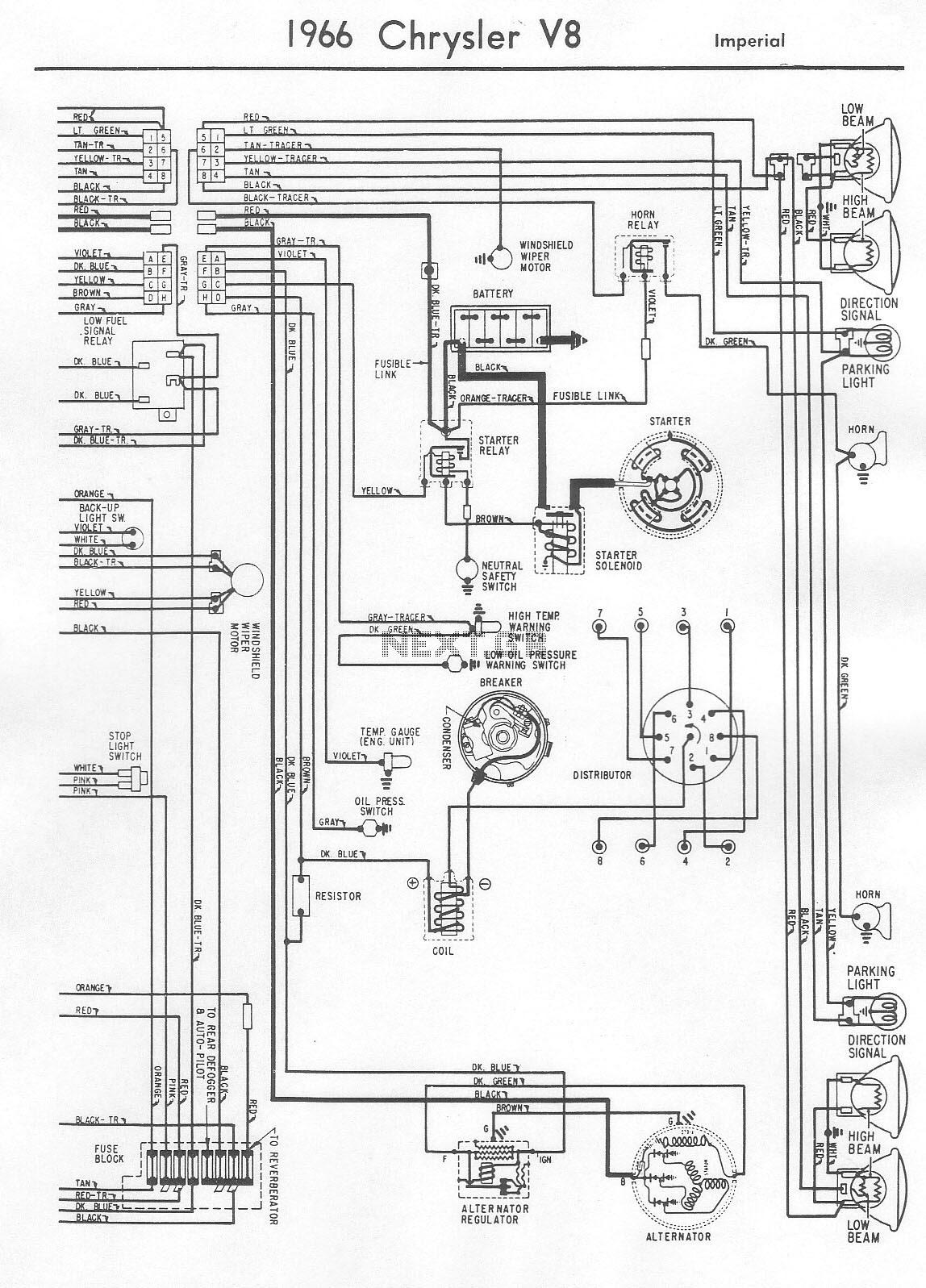 1966 Chrysler Newport Wiring Diagram Wiring Diagram Enter Enter Lechicchedimammavale It