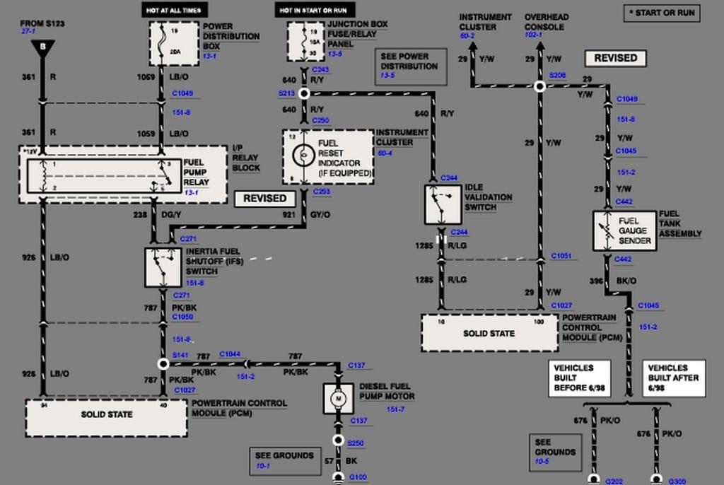 Diagram Glow Plug Wiring Diagram 99 Ford F350 Full Version Hd Quality Ford F350 S1t4itchdiagramauml Fanfaradilegnano It