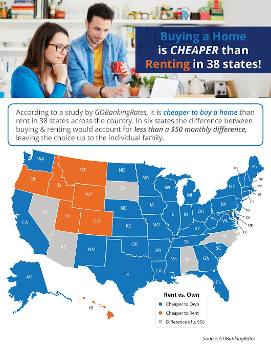 Buying a Home is Cheaper than Renting in 38 States! - Indianapolis Real Estate Blog