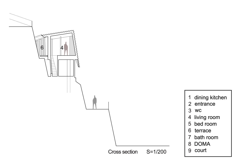 Rooftecture S - Shuhei Endo, arquitectura, casas