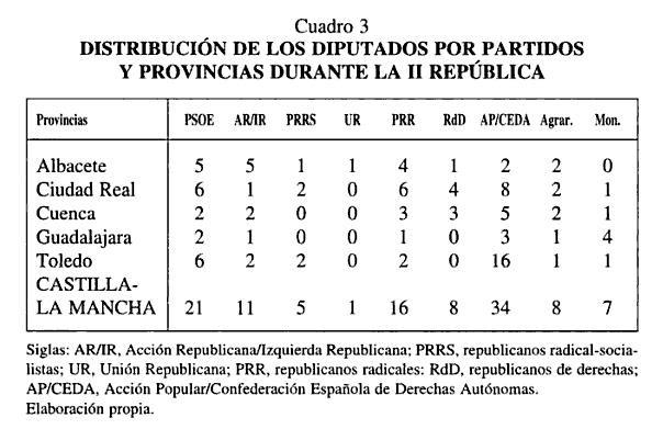 diputados republica