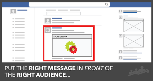7 Lessons Learned from 567 Facebook Ad Campaigns in One Year