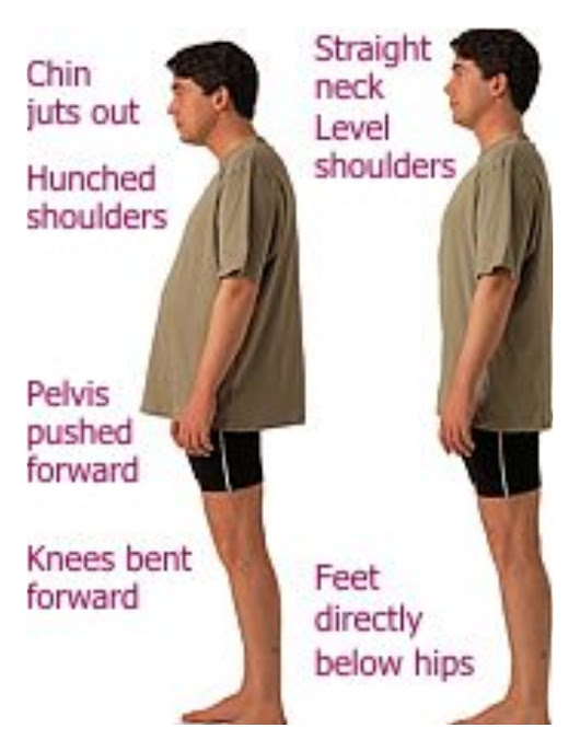 If You Want to Be Fit, Do Not Ignore Proper Body Alignment