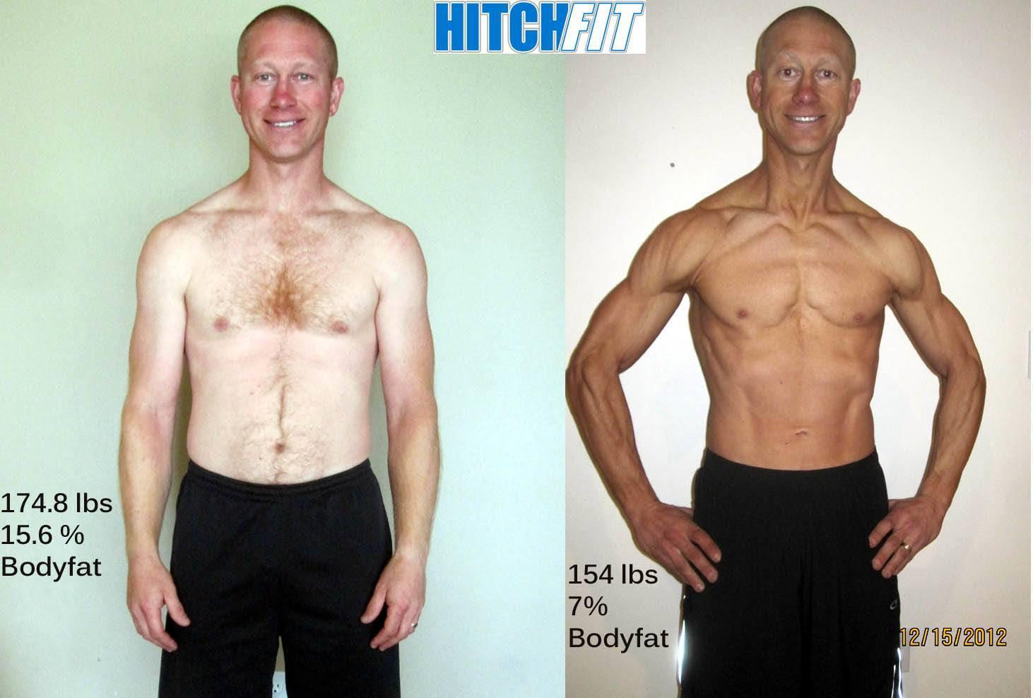 body fat percentage calculator pollock