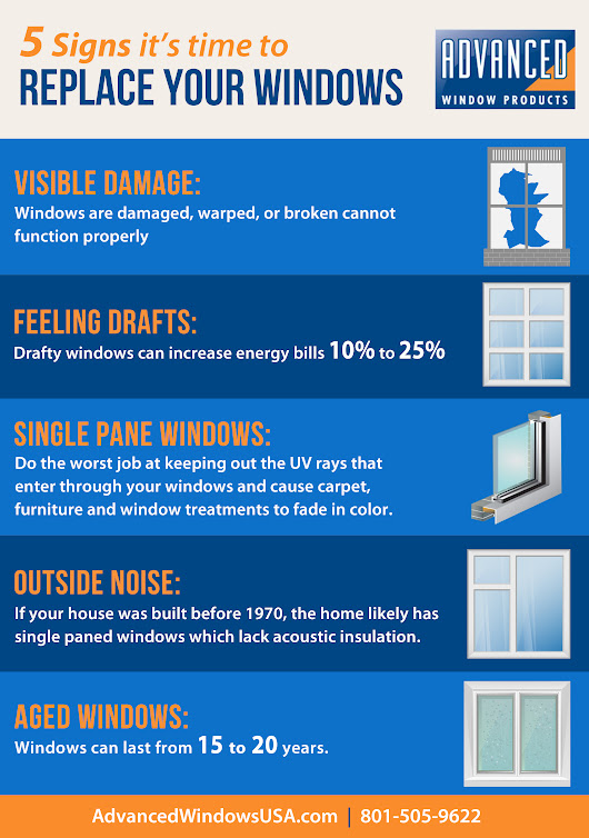 3 Signs it's Time to Replace Your Home Windows