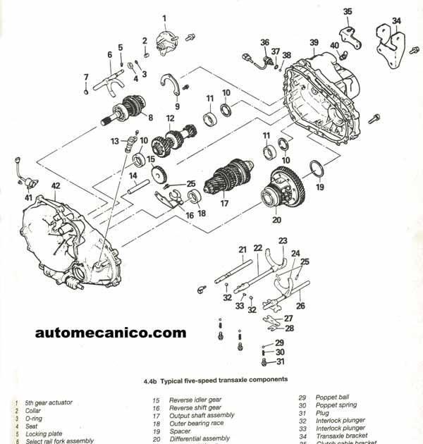 Coches manuales: Ver videos mecanica automotriz gratis