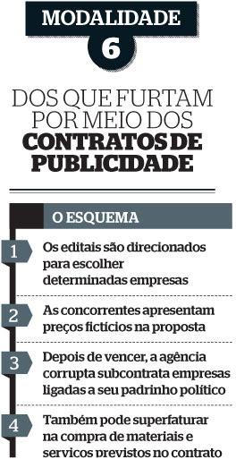 tabela contratos publicitários (Foto: reprodução)