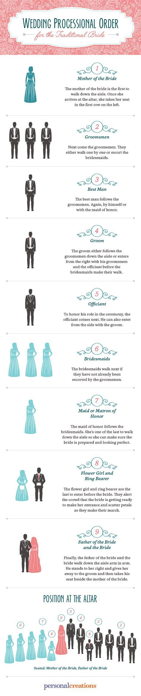 Fun Wedding Processional Infographic   WeddingLovely Blog