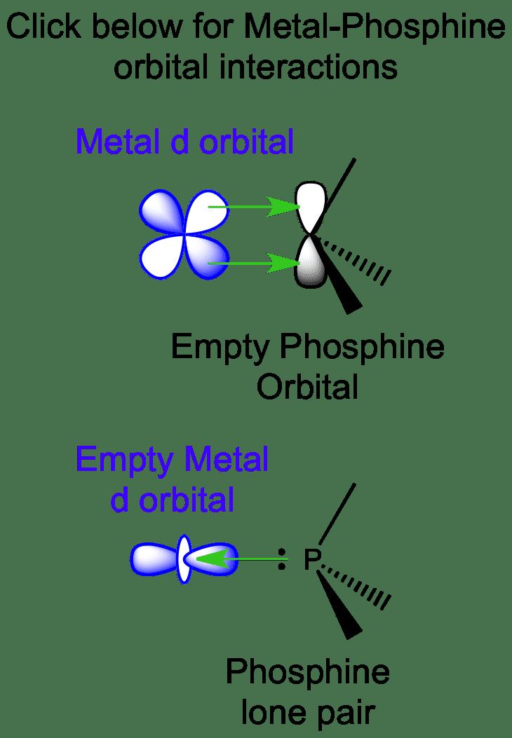 Interactions between Phosphine Molecular Orbitals and ...