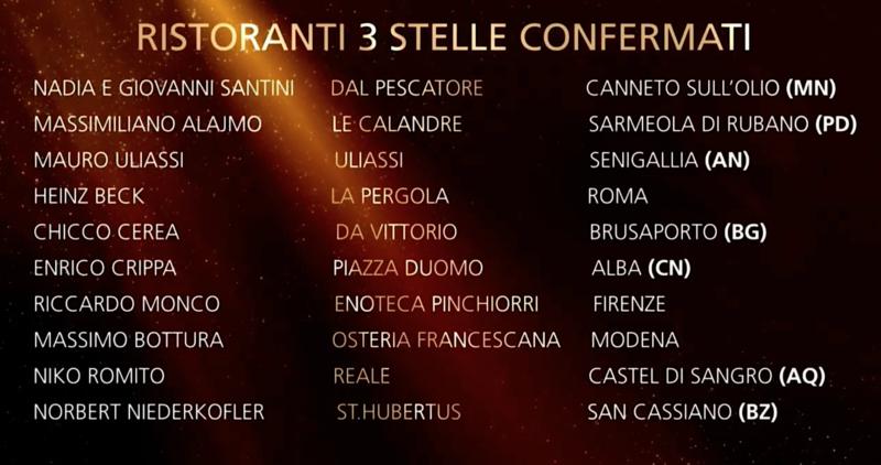 5 Michelin Star Restaurants In Rome Elite Traveler
