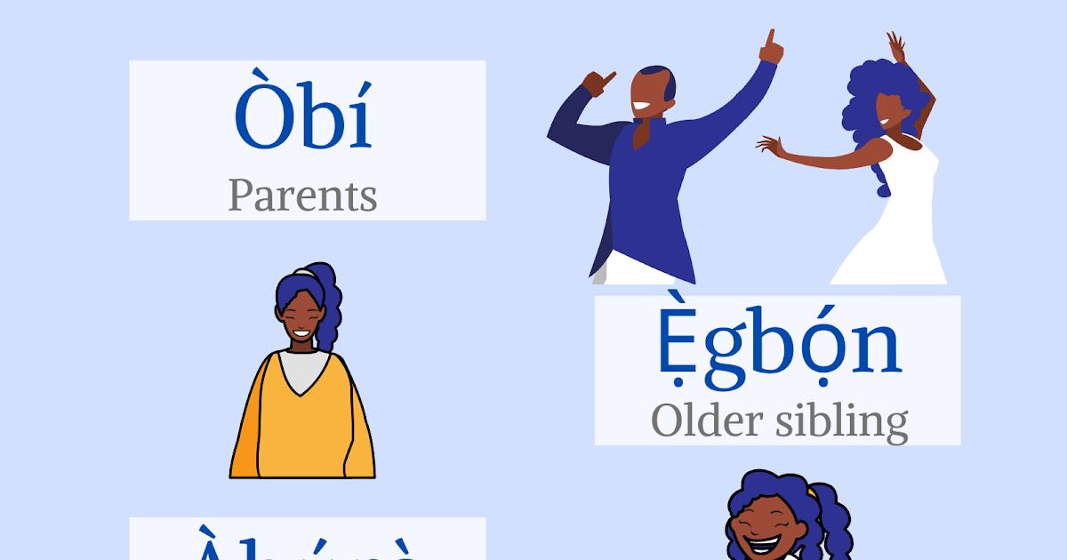 Names girlfriend call yoruba to romantic your 500+ Adorable