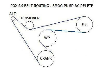 5 0 Belt Length A C Delete No Smog Ford Mustang Forums