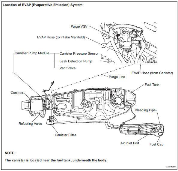Toyota Rav4 O2 Sensor Location
