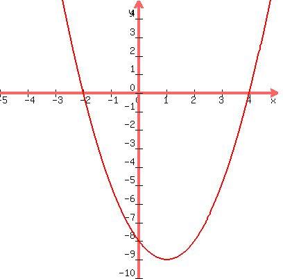 ラブリーYx2 Graph - 子供向けぬりえ