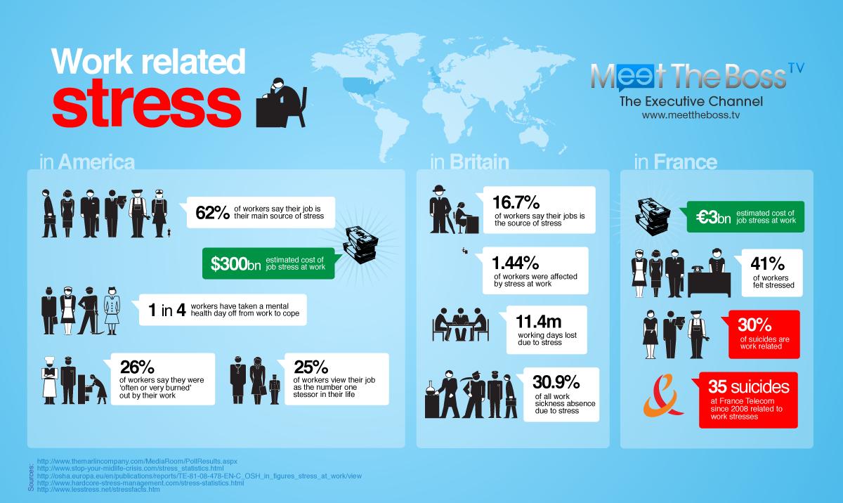 work stress - Picture | eBaum's World