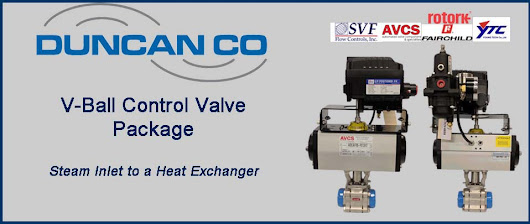 V-Ball Control Valve Packages | GWS Supply LLC
