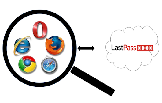 Flaws Allowed Hackers to Bypass LastPass 2FA | SecurityWeek.Com