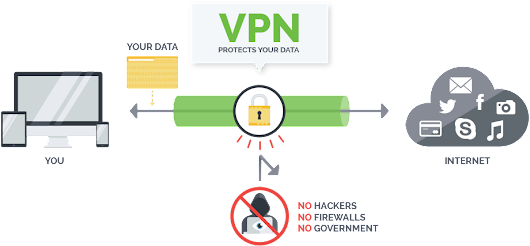 Best VPN Service Providers (Buyers Guide and Review) for 2019 | DroidFeats