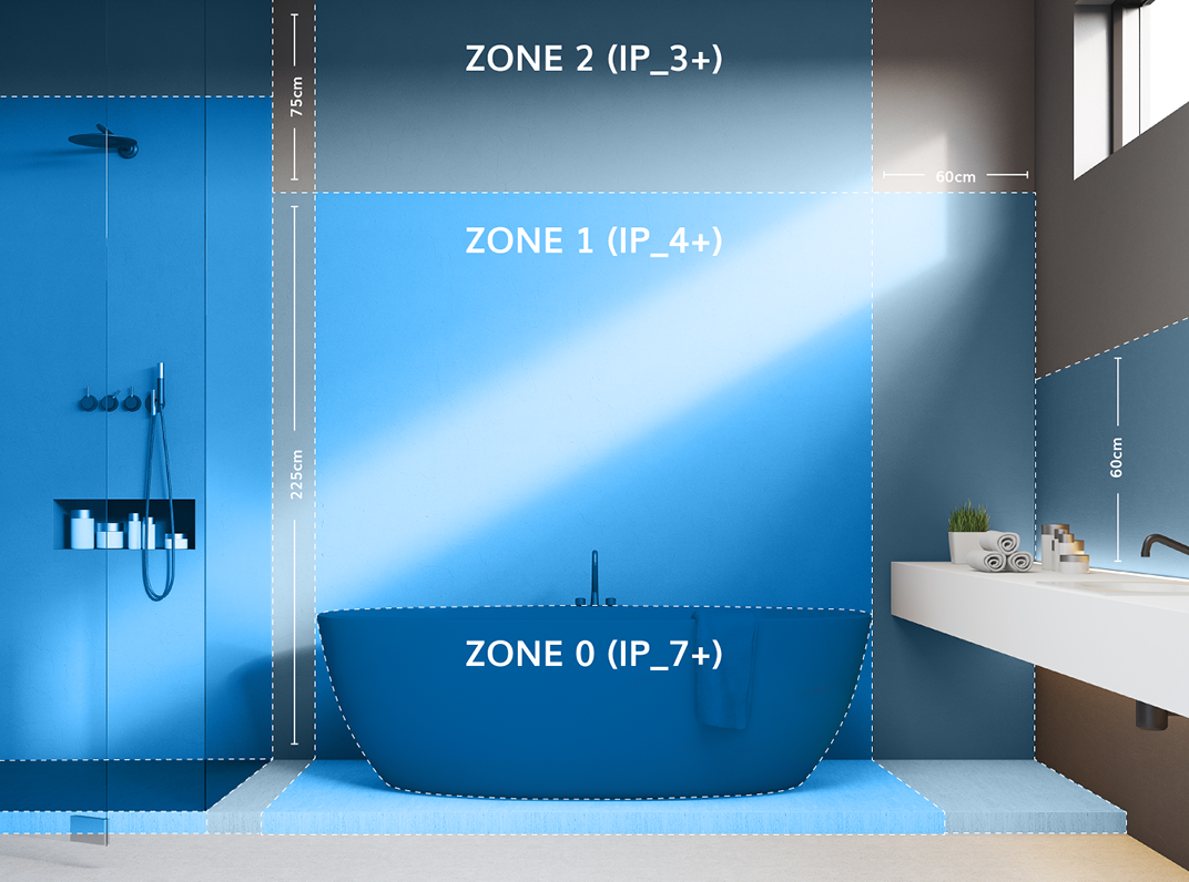 Bathroom Lighting Information - Online Lighting