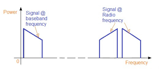 download first