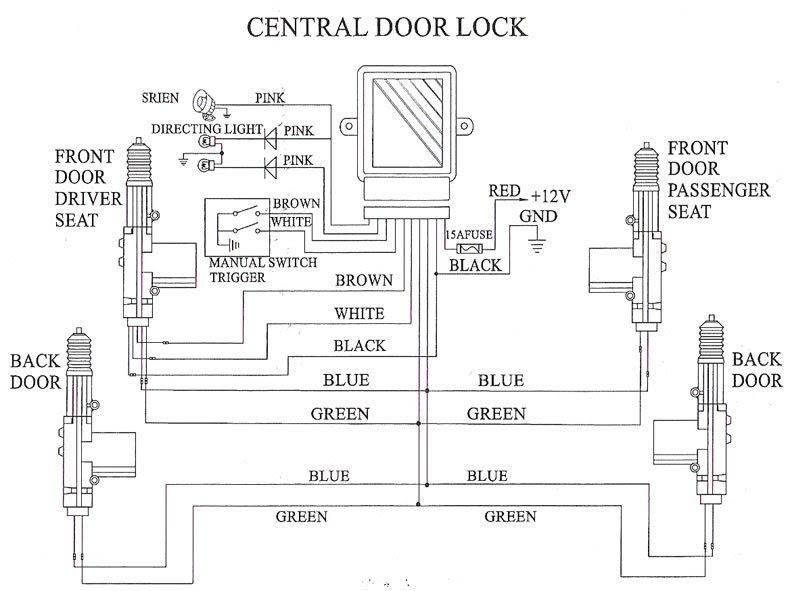 [DIAGRAM] Vauxhall Vectra B Central Locking Wiring Diagram