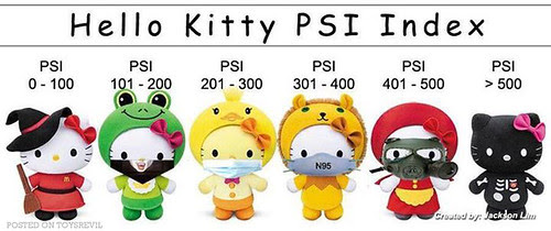 HELLO-KITTY-PSI-INDEX