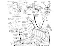 1996 Ford Expedition Fuse Box Diagram