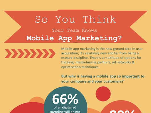 Mobile App Marketing - 2016 stats & predictions