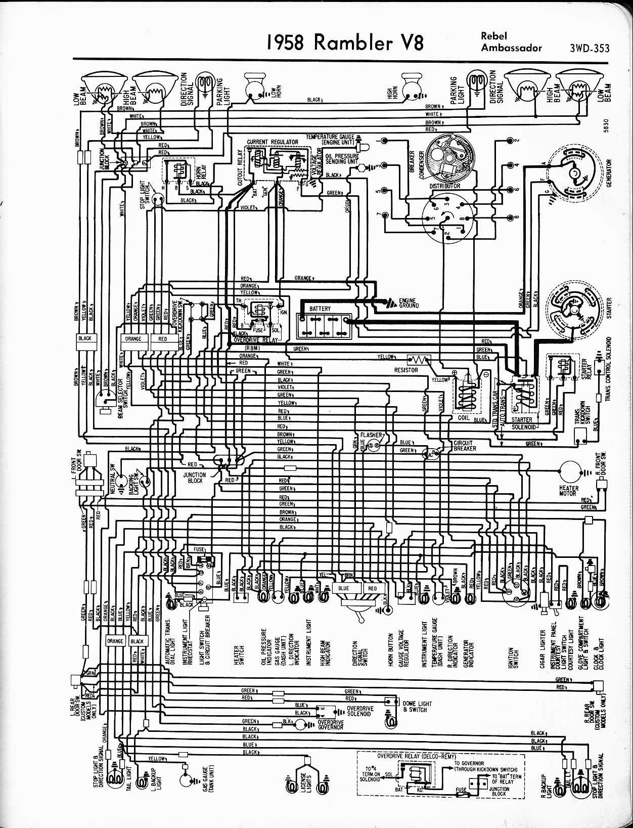 Amc Wiring Diagram