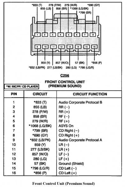 2010 Ford Explorer Limited Stereo Wiring Diagrams