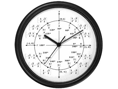 Unit Circle (Radian) Wall Clock For The Ultra Math Geeks   Impact Lab