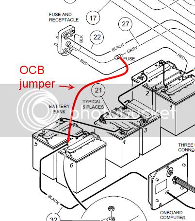 1996 Club Car Wiring Diagram 48 Volt - Hanenhuusholli
