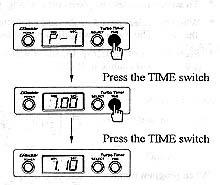 blitz fatt turbo timer wiring diagram turbo timer wiring diagram reddy g 2 from sholihin mohamood: greddy turbo timer install