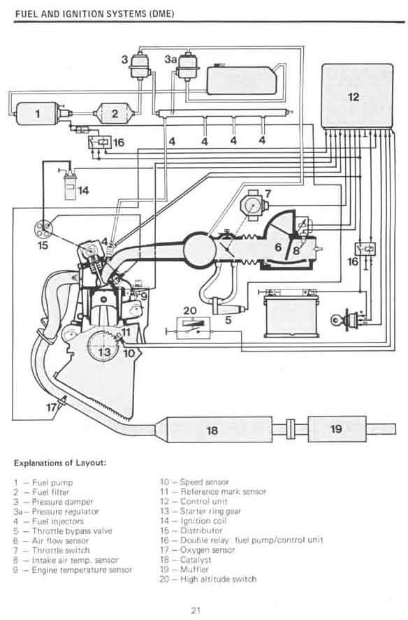 Porsche 944 Ignition Switch Wiring Diagram
