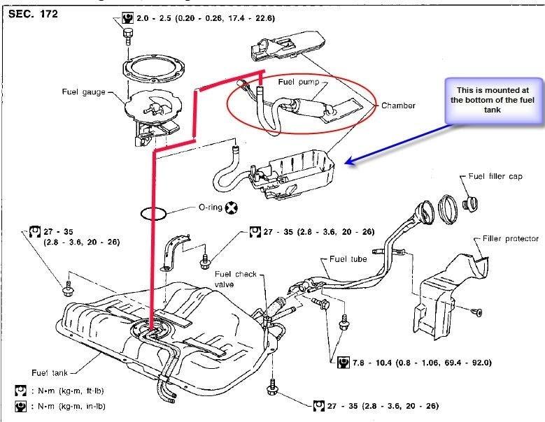 2005 Nissan Altima Fuel Pump ~ Perfect Nissan