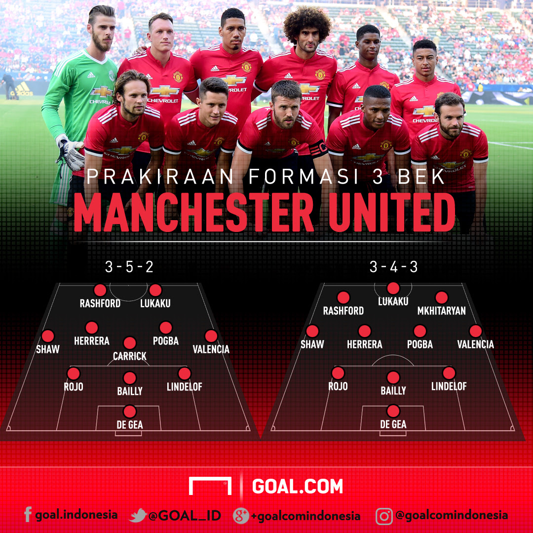 Kumpulan Wallpaper Manchester United 2018