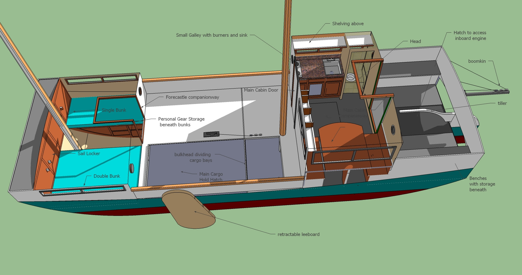 Homemade Sailing Boat Plans Boat Plans For You