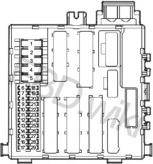 Saab 9 3 Fuse Box Wiring Diagrams Post Core Core Michelegori It