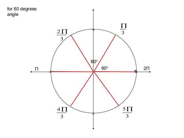 Unit circle, intro to circular functions