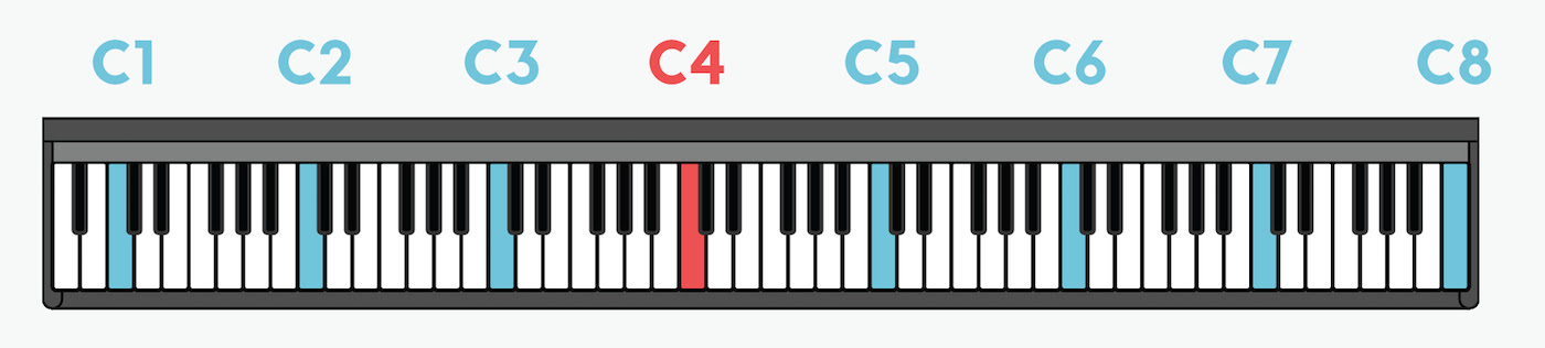 vocal range keyboard