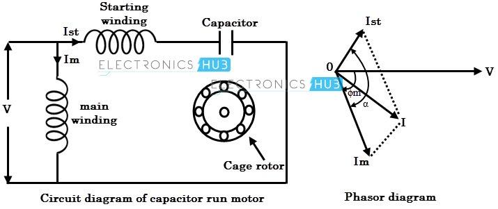 Phasor Diagram Of Induction Motors