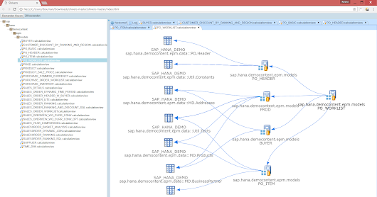 Announcing Shivers - Visualizing SAP/HANA Information View Dependencies