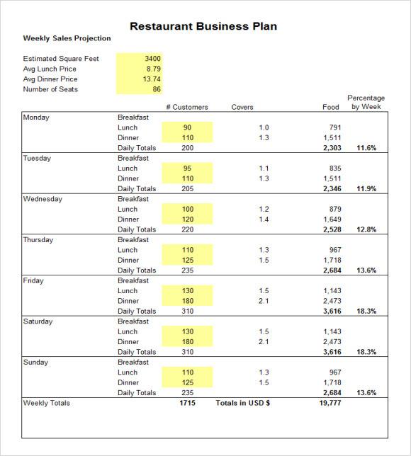 Restaurant Business Plan8