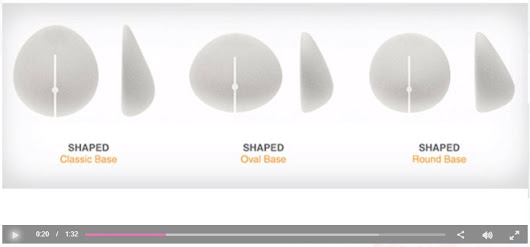 The Value of Shaped Breast Implants