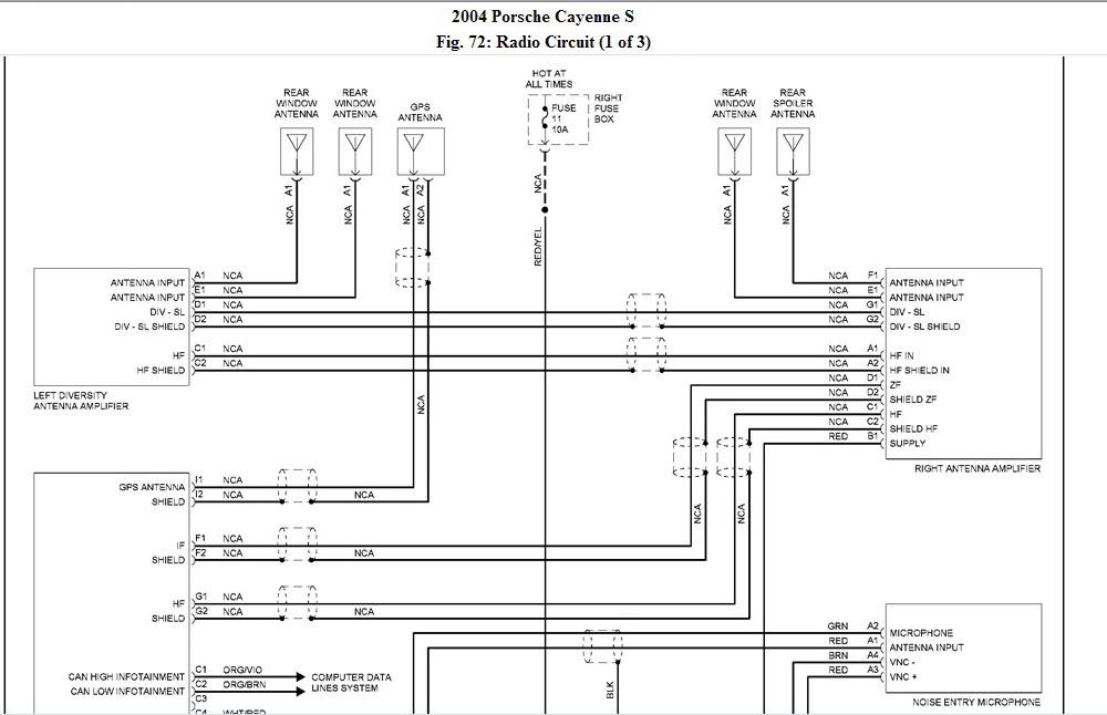 2011 Porsche Cayenne Wiring Diagram Full Hd Version Wiring Diagram Tybodiagram Cabinet Accordance Fr