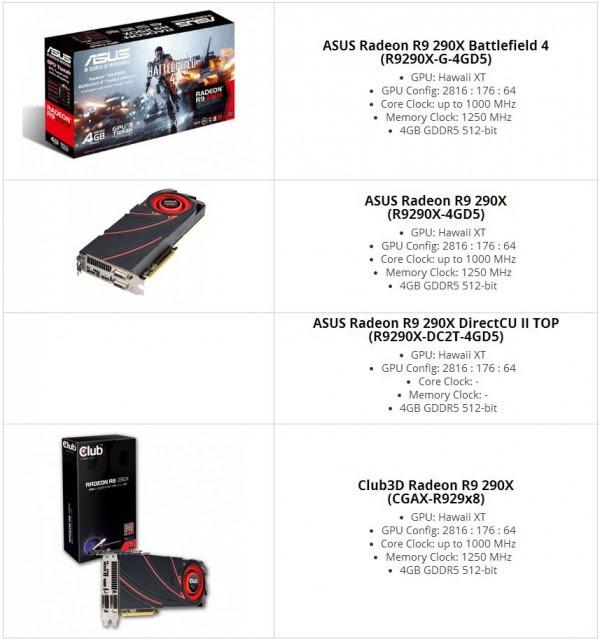Grafícas AMD Radeon R9 290X y Radeon R9 290 (1)