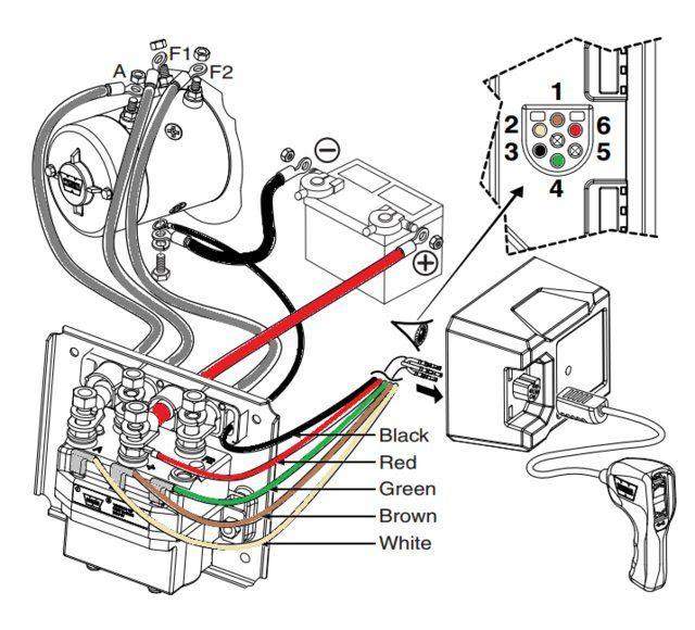 Warn Winch Wiring Diagram 75000 - Fusebox and Wiring Diagram wires-have -  wires-have.coroangelo.itdiagram database - coroangelo.it