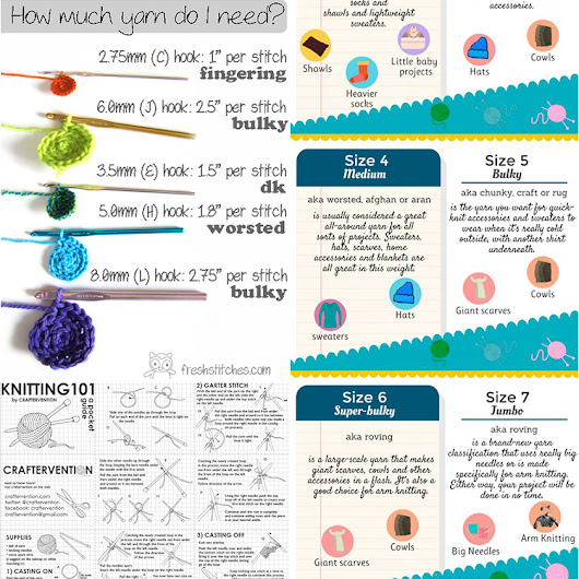 Great Cheat Sheets For Knitters