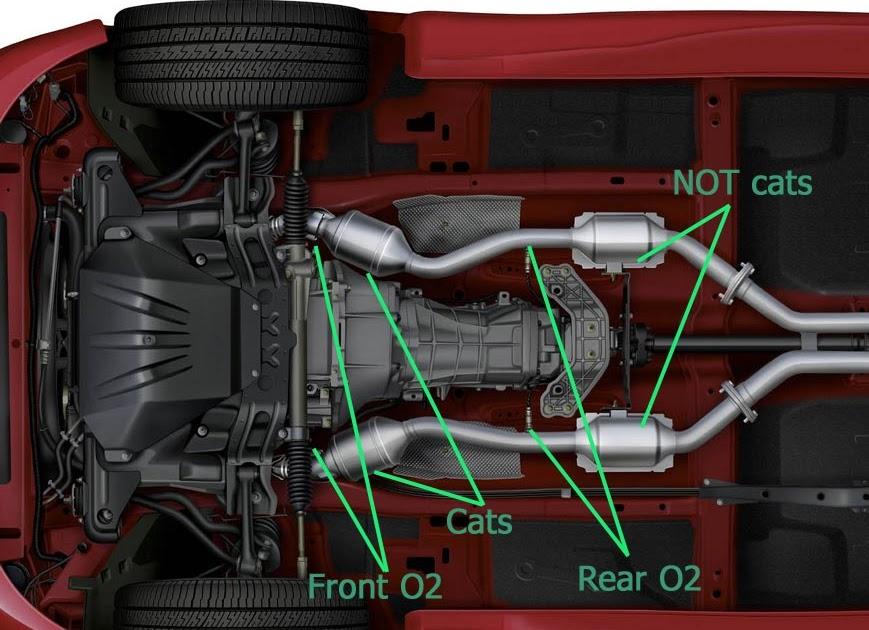 Autosportswiring  04 Mustang 02 Sensor Wiring Diagram
