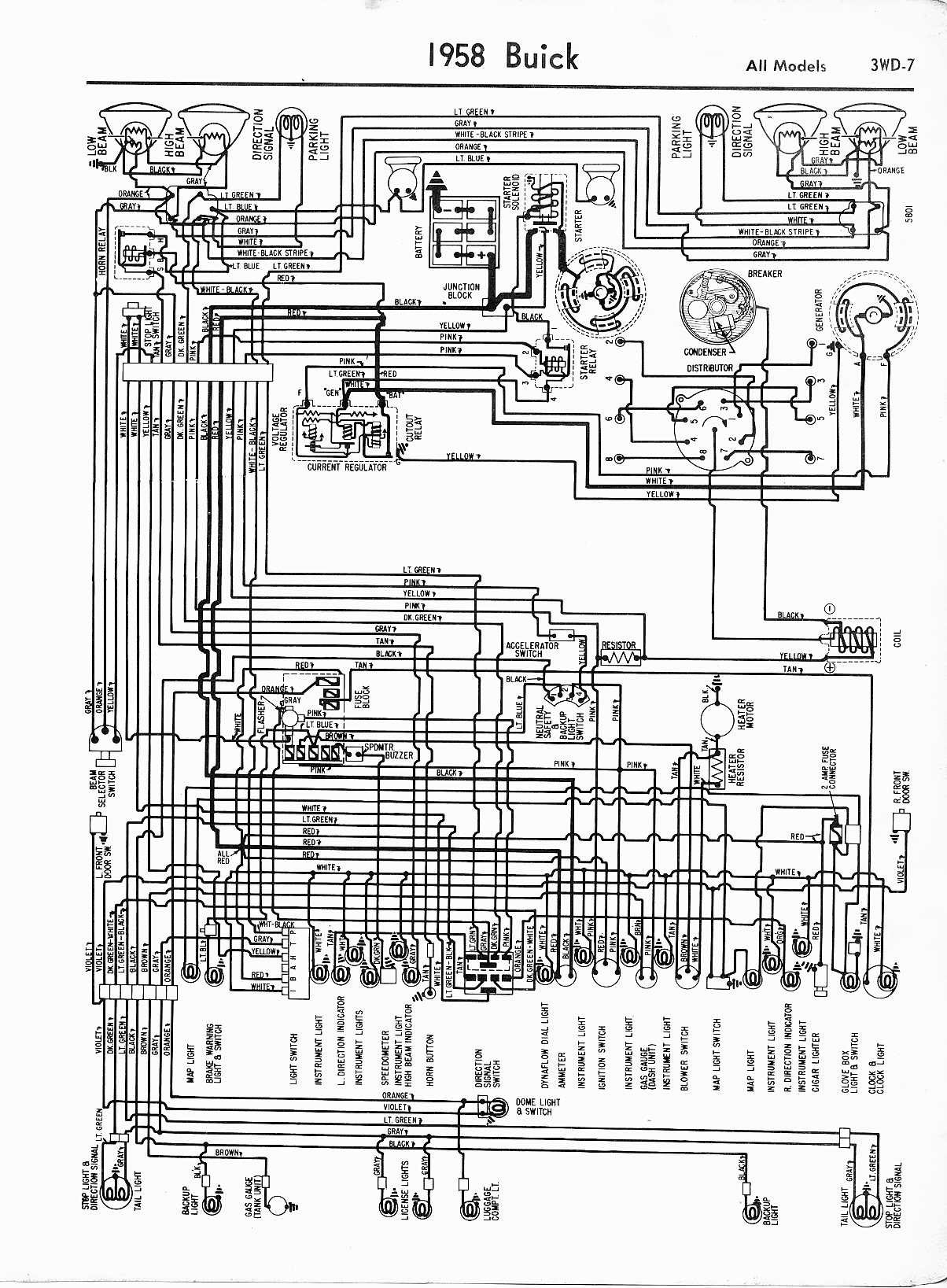 Perodua Alza Wiring Diagram